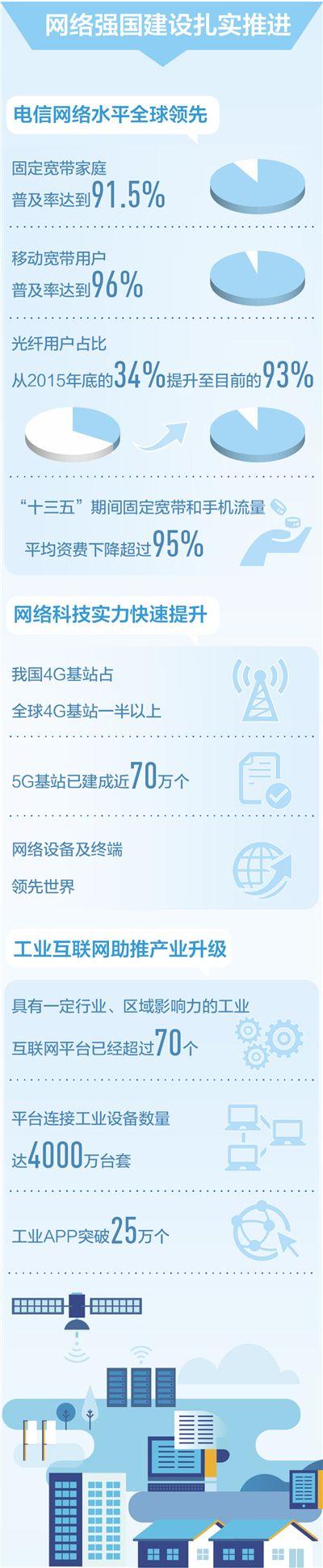建设网络强国  增强发展动能(产经观察·着力发展实体经济③)